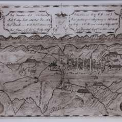 1863 Drawing of City of Knoxville